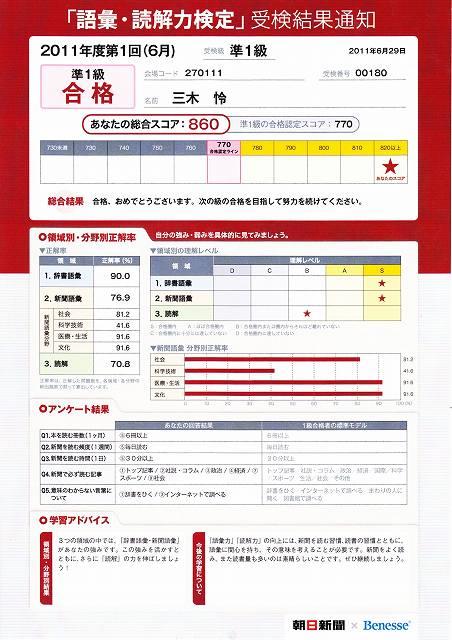 語彙・読解力検定 準1級に合格し...
